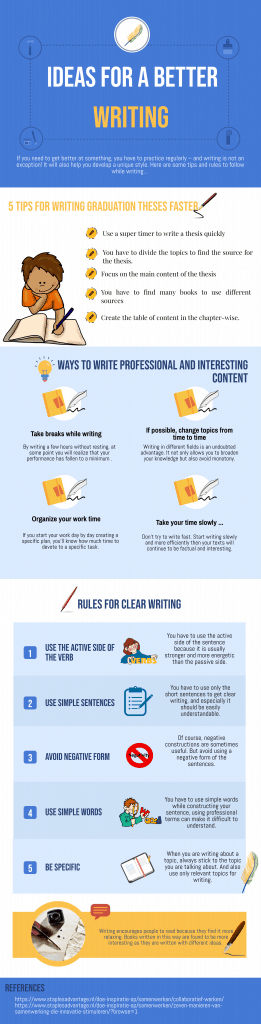 PhD thesis writing tips